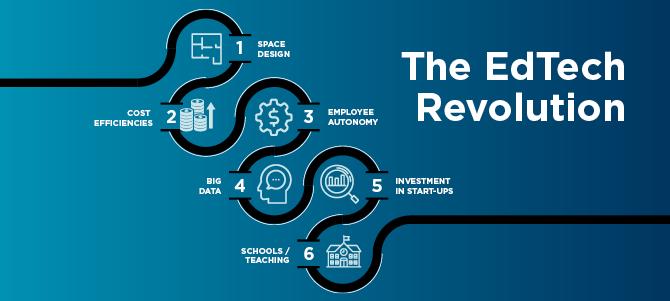 EdTech Revolution
